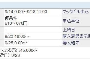 【9月IPO】A級案件!タスキ(2987)抽選結果は・・・?