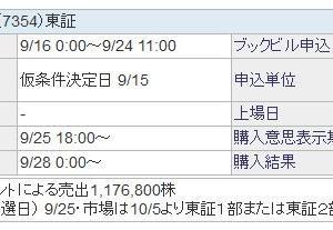 【9月IPO】ダイレクトマーケティングミックス(7354)抽選申込始まりました!