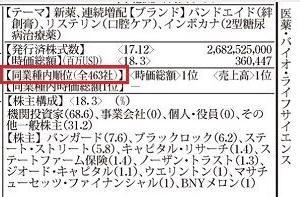 『米国会社四季報2020春夏号』発売!外出自粛の今しっかり読み込もう!