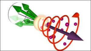 N極・S極だけをもつ磁石を発見(東京大学工学部論文)