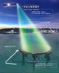 宇宙太陽光発電システム