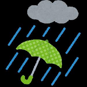 大雨に警戒