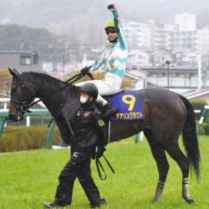 牝馬クラシック二冠目!お天気も定まらないオークスの展望
