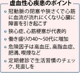 滝口幸広さん死去、34歳/虚血性心不全とは