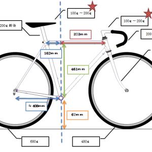 【文系頭で考えた】自転車の重心