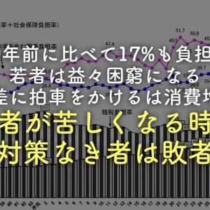 日本の国民負担率は45%に増加?増加の推移から分析する原因と対策