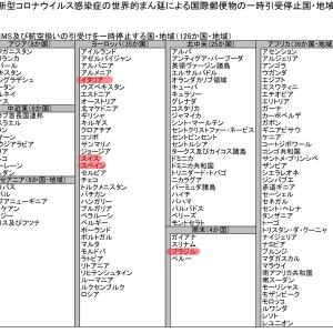 153の国・地域と日本の国際郵便物の一時停止による影響を考える
