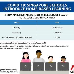 シンガポールのコロナウイルス感染者が1000人に