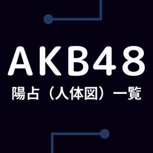 【算命学】AKB48の陽占(人体図)一覧まとめ