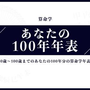 算命学:あなたの100年年表作成のススメ