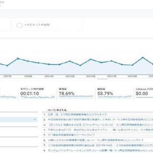 【ブログ運営】2019年10月のアクセス数