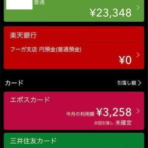 うつ病生活保護受給者の預金残高【2021年7月末時点】