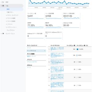 【ブログ運営】2021年8月のアクセス数