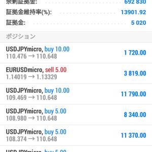 【FX】スイングトレード 2019/2/25週 取引結果+2月損益まとめ