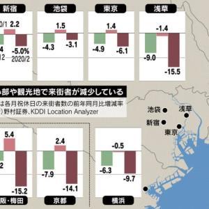 【悲報】コロナウィルスがこのまま深刻化すると、日本経済にダメージを負うのはマジ?