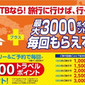 「GoToトラベルキャンペーン」JTBオリジナルキャンペーン10月1日より開始