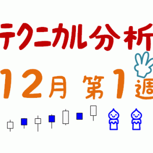 相場テクニカル分析 12月第1週