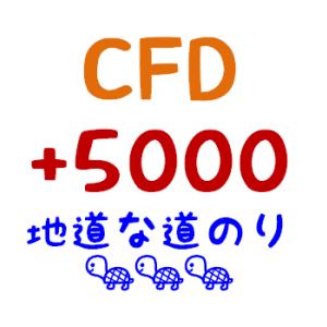CFD利益確定 5,000円