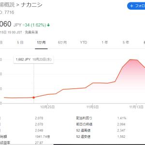 ナカニシを売却。13万円の儲け。