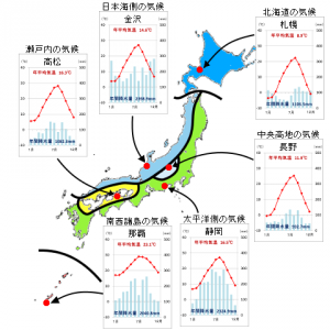 日本の海流と気候