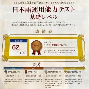 日本語運用能力テストが返ってきた