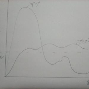 【初心者】ダイエット質問・相談スレPart244