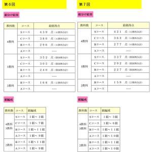 2019年11月 4年生組み分けテスト第6~7回