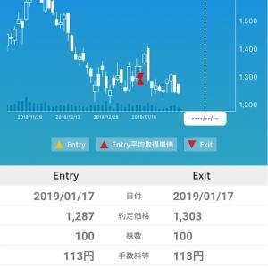 【株投資初心者】 株取引4連勝中
