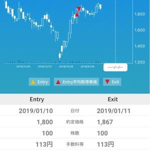 【株投資初心者】 サラリーマン株式投資投資リアルな内容2