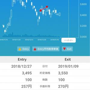 【株投資初心者】 サラリーマン初株式投資のリアルな内容