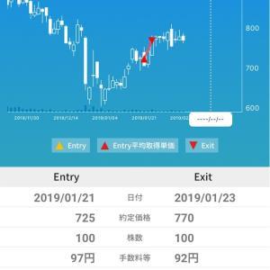 5連勝中!株投資 総含み益+18115円