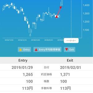 【株初心者】始めて1ヶ月で総含み益+31832円