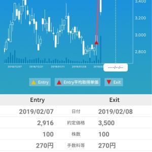 【株初心者】 サラリーマンが株を始めて1ヶ月、ストップ高で大儲け