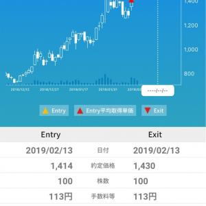 【株初心者】 初デイトレ サラリーマン投資家