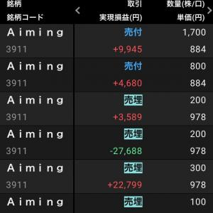 7/31 aiming 利確と8月相場展望