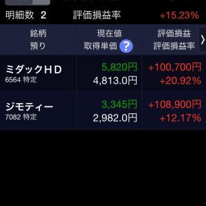 9/22 持株は下げ & 日経平均は下の窓を意識しているのか?