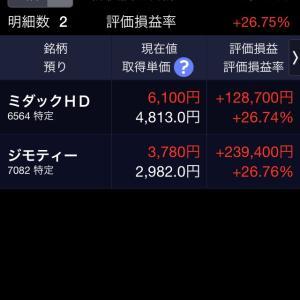 9/24 持株ジモティー 値上がり率第3位 &  年初来高値更新