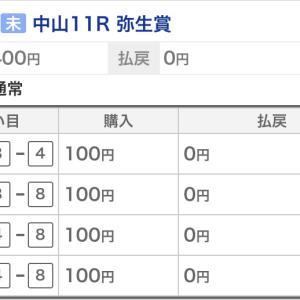 2019/03/03第56回報知杯弥生賞(GⅡ)