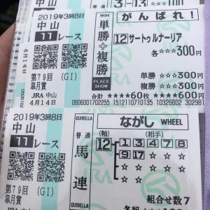 2019/04/14第79回皐月賞(GⅠ)