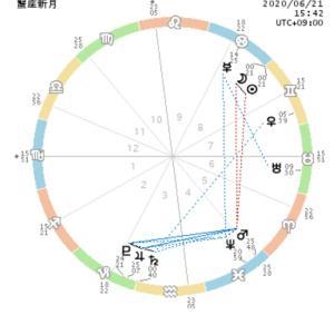 蟹座新月は変容を導く金環日食❗️