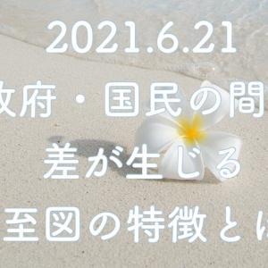 【動画】6月21日夏至図リーディング「2021年の夏至図の特徴とは?」