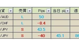 【昨日の成績】 真っすぐ王子のFXメルマガ配信 2020年4月2日(木)の成績