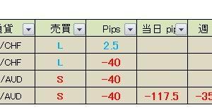 【昨日の成績】 真っすぐ王子のFXメルマガ配信 2020年5月22日(金)成績&本日の経済指標