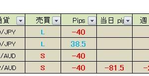 【昨日の成績】 真っすぐ王子のFXメルマガ配信 2020年5月26日(火)成績&本日の経済指標