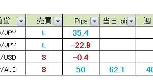 【昨日の成績】 真っすぐ王子のFXメルマガ配信 2020年5月27日(水)成績&本日の経済指標