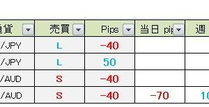 【昨日の成績】 真っすぐ王子のFXメルマガ配信 2020年6月3日(水)成績&本日の経済指標