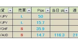 【昨日の成績】 真っすぐ王子のFXメルマガ配信 2020年6月4日(木)成績&本日の経済指標