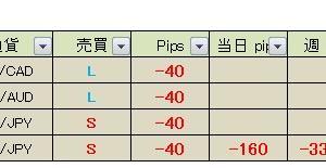 【昨日の成績】 真っすぐ王子のFXメルマガ配信 2020年6月12日(金)成績&本日の経済指標