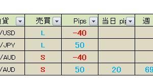 【昨日の成績】今日の経済指標&真っすぐ王子のFXメルマガ配信 2020年6月16日(火)成績