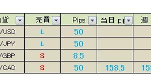 【昨日の成績】今日の経済指標&真っすぐ王子のFXメルマガ配信 2020年6月22日(月)成績